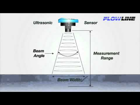 Ultrasonic Level Sensor Beam Width Explained Youtube