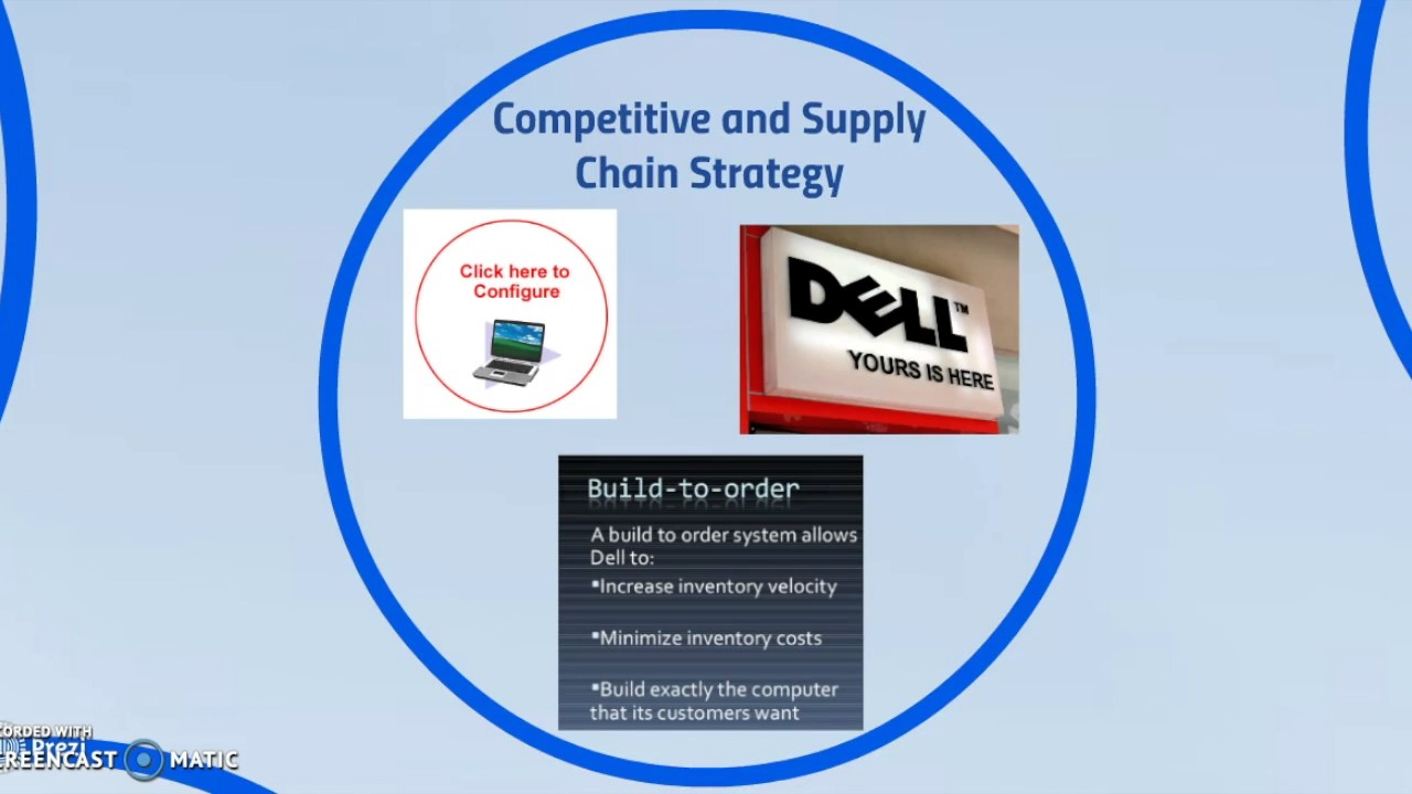 dell s push pull supply inventory Virtual integration customer dell suppliers dell supply chain push pull pc from man 6573 at university of florida.