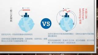 樂享網 火箭CDN X頻寬加速器 AI bandwidth Saver thumbnail