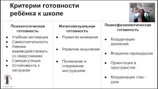 Критерии готовности ребенка к школе (Марина Белозёрова, parentsway.ru, 2015)