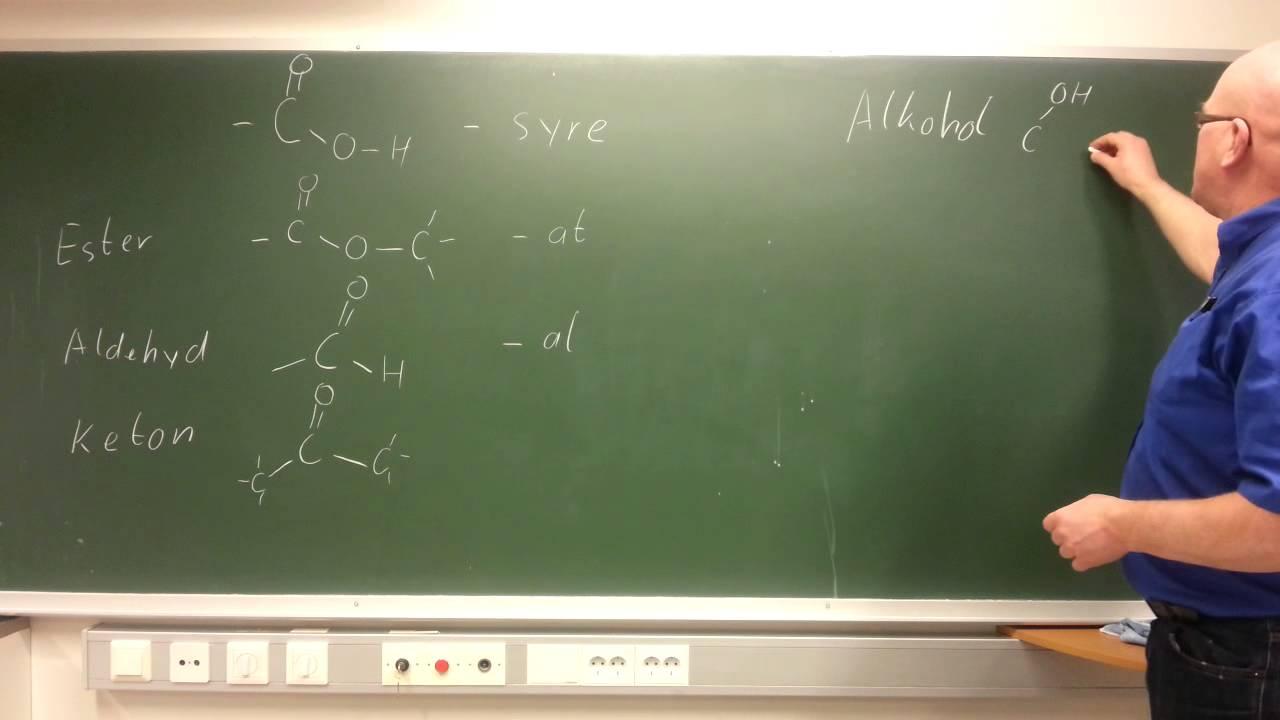 Prioritering av funksjonelle grupper i organisk kjemi