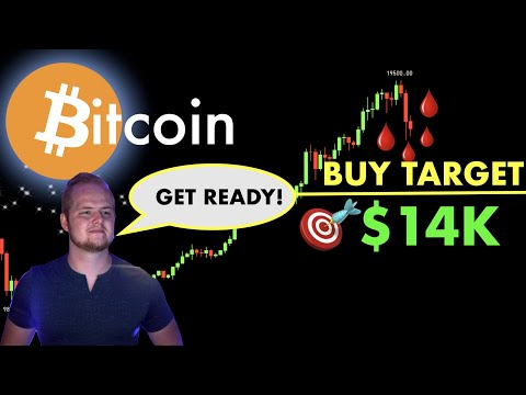 #BITCOIN $14,000 BUY TARGET   EXPLAINED