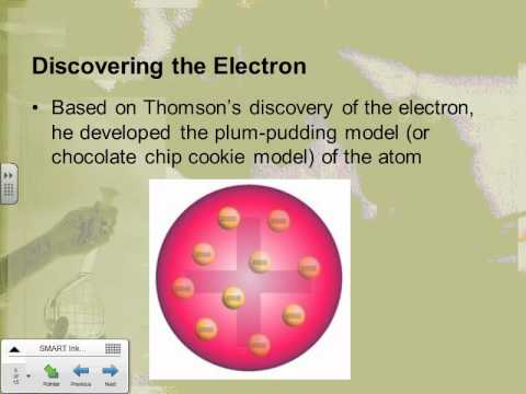 Subatomic Particles and the Nuclear Atom Lecture Video