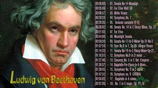 The Best of BACH - 1 HOURS of Classical Music for Studying, Concentrat