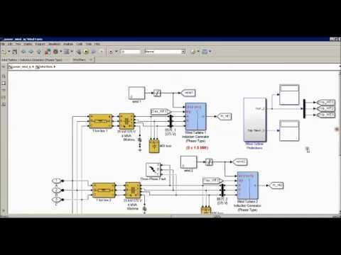 wind generator simulink model