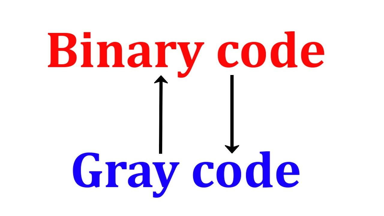 What Is Gray Code Binary To Conversion
