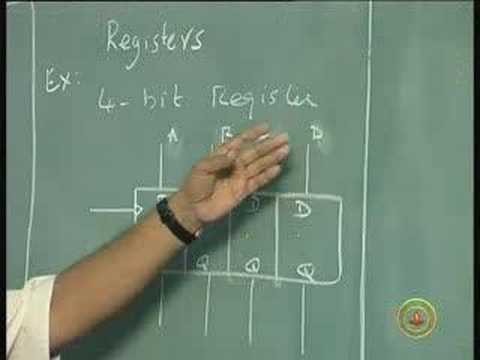 Lecture 21 - SHIFT REGISTERS