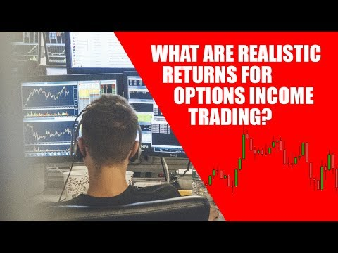 What are realistic returns for options income trading?
