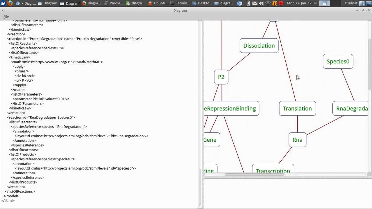 Diagram Editor In Qt Using Bgl And Graphviz