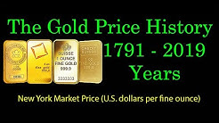 The Gold Price History: 1791 - 2019 Years