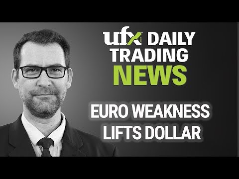 UFXDaily Forex Currency Trading News 17-January-2018