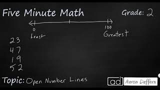 2nd Grade Math Open Number Lines