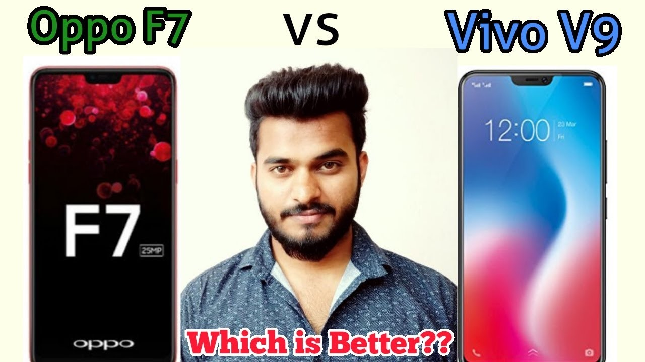 Unlock Bootloader of Vivo devices | Without Root | Android Police
