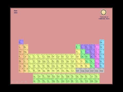 ChemWiki Elemental Minute: Livermorium (Overview)