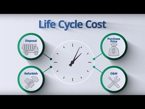Understanding Life Cycle Cost