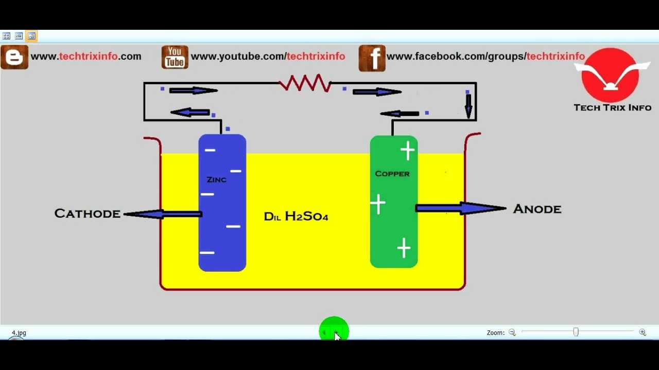Simple Electric Cell Diagram Trusted Wiring Plant How Voltaic Works Youtube Project