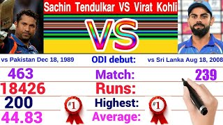 Sachin Tendulkar VS Virat Kohli Batting Comparison || Cricket Statistics