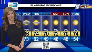 Local 10 Forecast: 2/25/20 Morning Edition