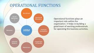 A ppt consist of various human resource functions as well in detail declaration operative resources.