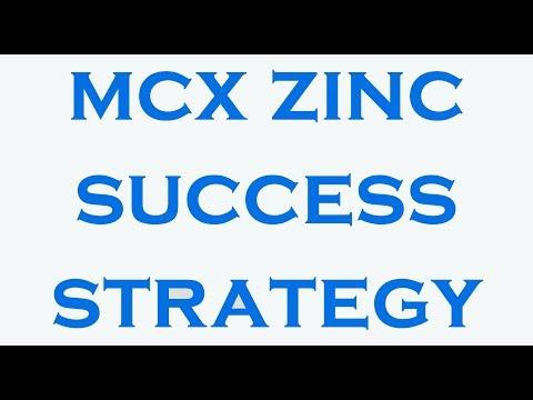 mcx zinc renko chart combo pack trading - sharmastocks.com
