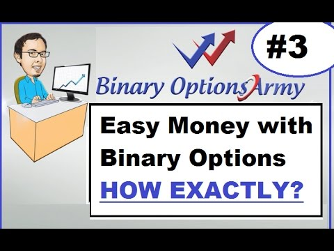 CFTC Regulated Binary Options Brokers