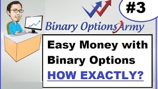 Support and Resistance EASY MONEY with Binary Options #3