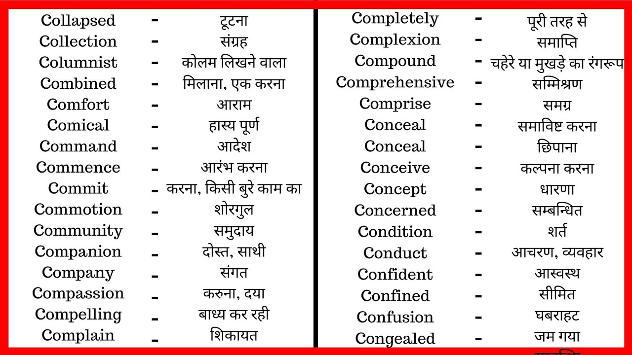 Meaning in hindi word 10000 Vocabulary