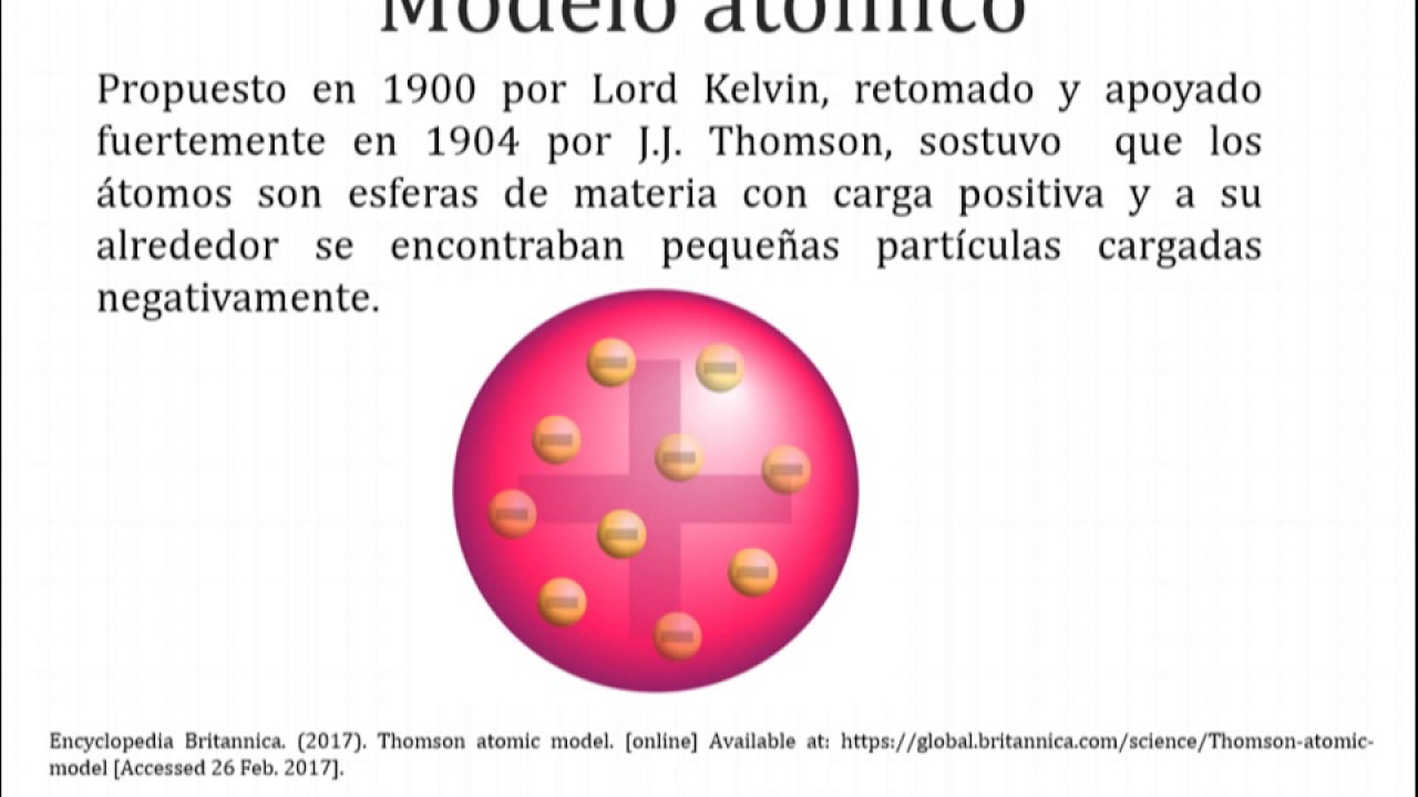 Modelo atómico de Thomson - YouTube