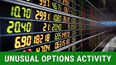 How to Monitor Unusual Option Activity - YouTube