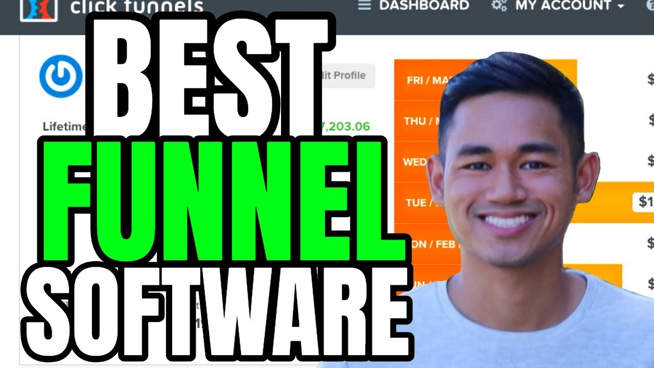 Best Sales Funnel Software Ever? Clickfunnels vs Thrive Themes Review 2019