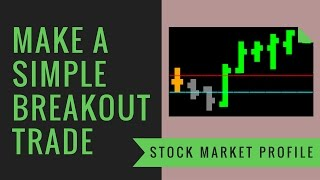 Stock Trading For Beginners: Simple 3-Step Breakout Strategy Using Market Profile Software