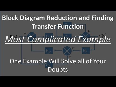 Block Diagram Control System Examples Pdf Trusted Wiring Diagram