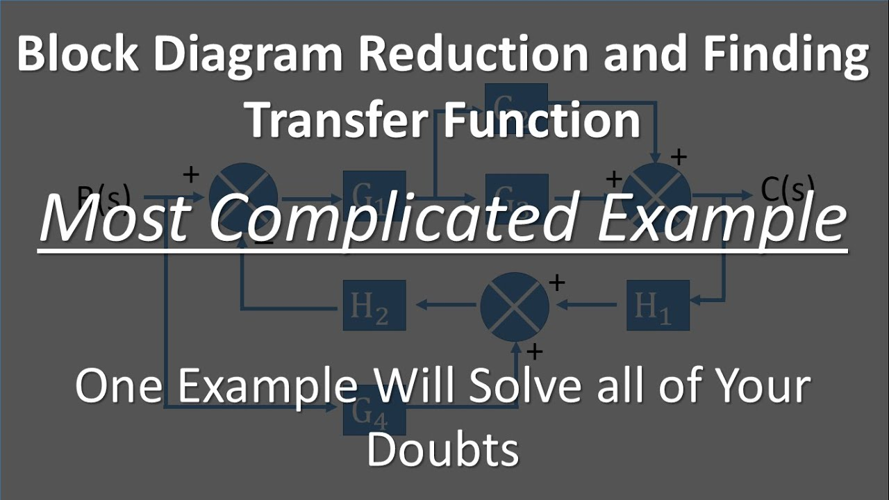 Block Diagram Reduction Control System Examples  YouTube