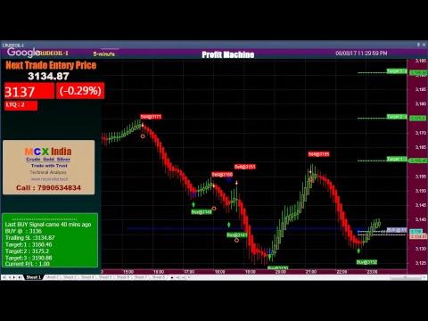 Crude oil live trading - profit machine