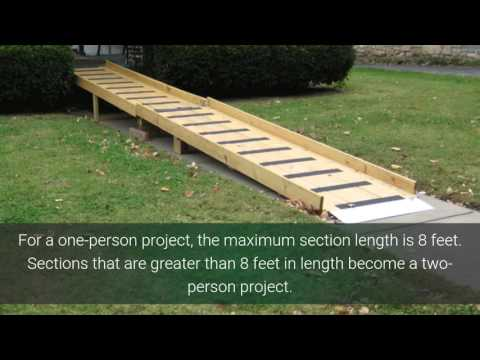 Build Simplest DIY Wheelchair Ramp on Internet in 2 hrs from kit