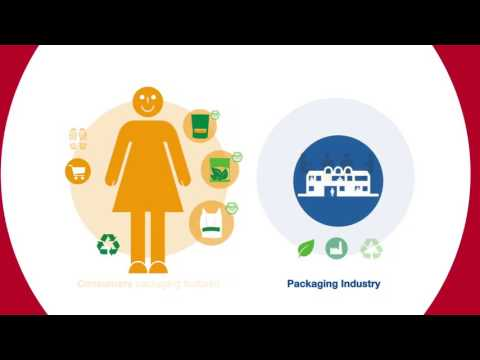 How can we make packaging sustainable?