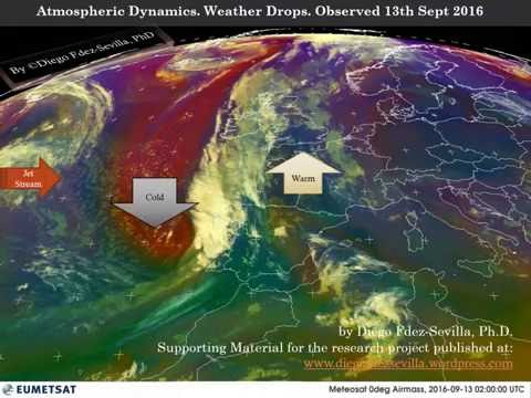 Drops of weather II Sept 2016 by Diego Fdez-Sevilla, PhD.