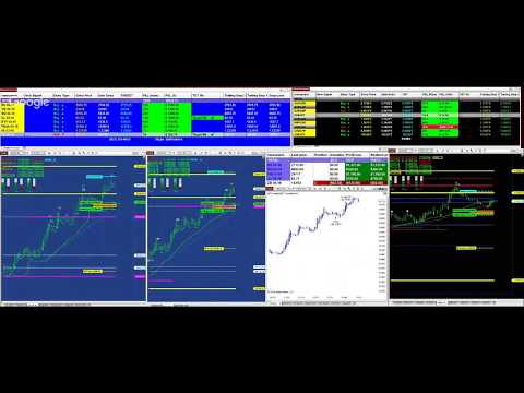 0 100% Automated Trading, Autotrader