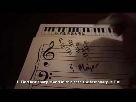 Music Theory-Key Signature I (Name the Major Key -Sharp)