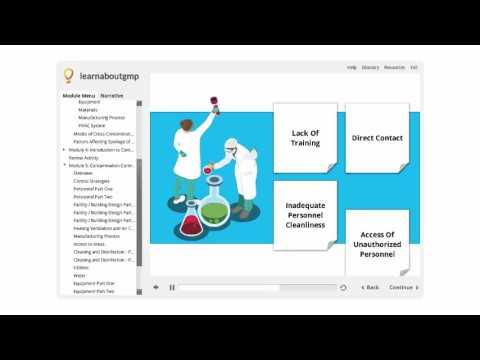 Contamination Prevention & Control Online Course