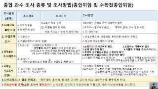 [손해평가사 같이공부하는남자]수확전종합과수2종 및 종합과수 2과목 정리 (손해평가사 6회)