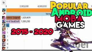 Most Popular MOBA games for Android 2015-2020
