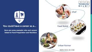 Options Evening - Food and Nutrition