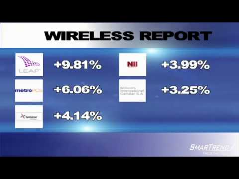 Technical Analysis: Top 5 Companies in the Wireless Telecommunication Services Industry