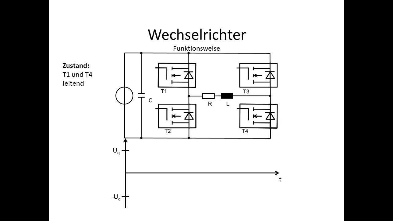 Funktionsweise eines Wechselrichters - YouTube