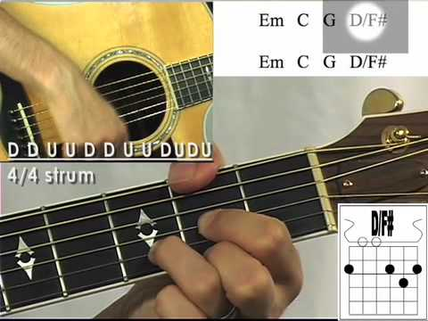Your Love Oh Lord chords by Third Day - Worship Chords