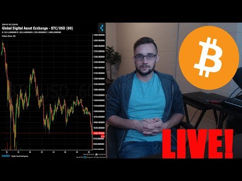 Bitcoin Headed DOWN Again? - Technical and Fundamental Analysis - Twitch Livestream