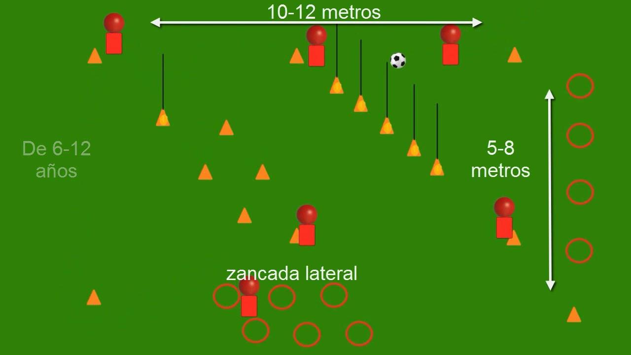 Fútbol Base Circuito Físico Técnico Básico 5 Youtube