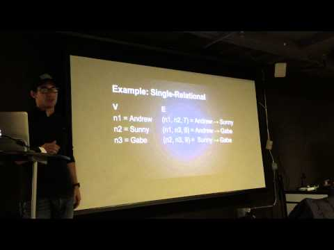 Andrew Sinner: Graph Data Structures