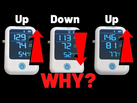 Fluctuating Blood Pressure - Causes - Why is Blood Pressure